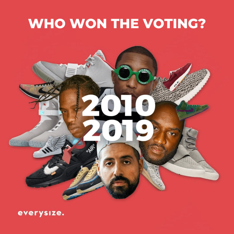WHO WON THE VOTING